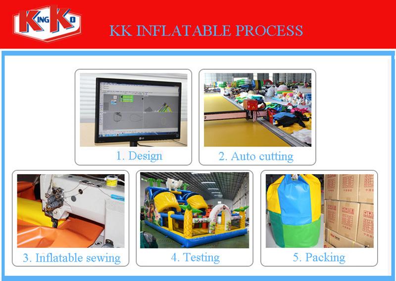 land item process